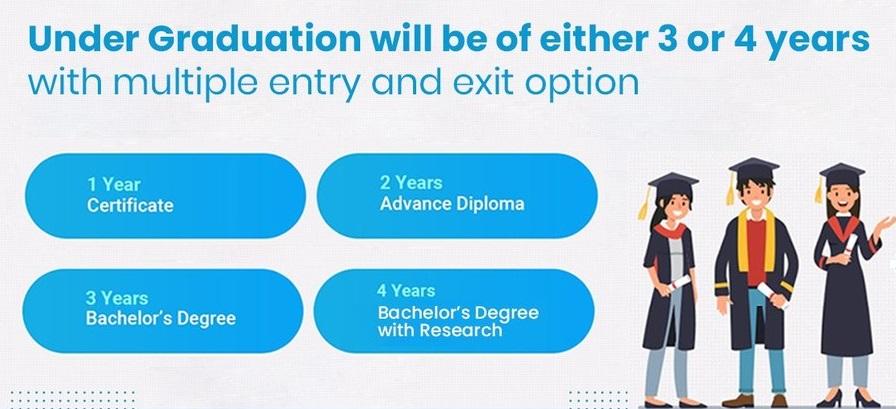 graduation programme under new education policy-sukrajclasses.com