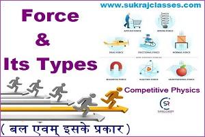 Forces -Physics-sukrajclasses.com