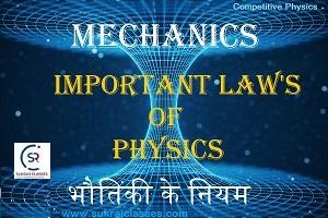 Laws Of Physics - Sukrajclasses.com
