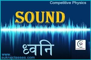 Sound Waves Sukrajclasses.com Theme Pic