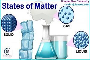 States Of Matter - Competitive Chemistry-sukrajclasses.com
