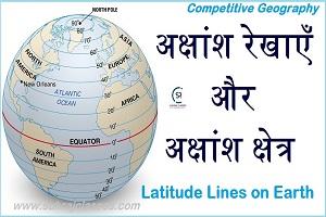 Latitude lines-sukrajclasses.com