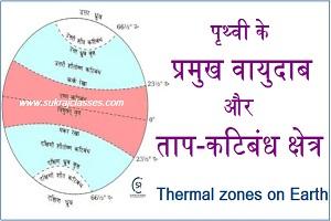 Thermal zones on Earth -sukrajclasses.com